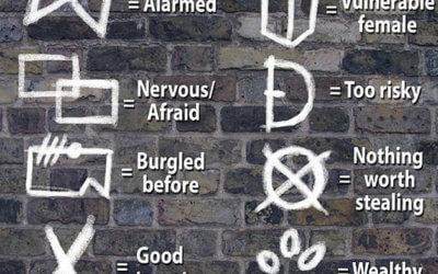 Cops crack crooks' home raiding code